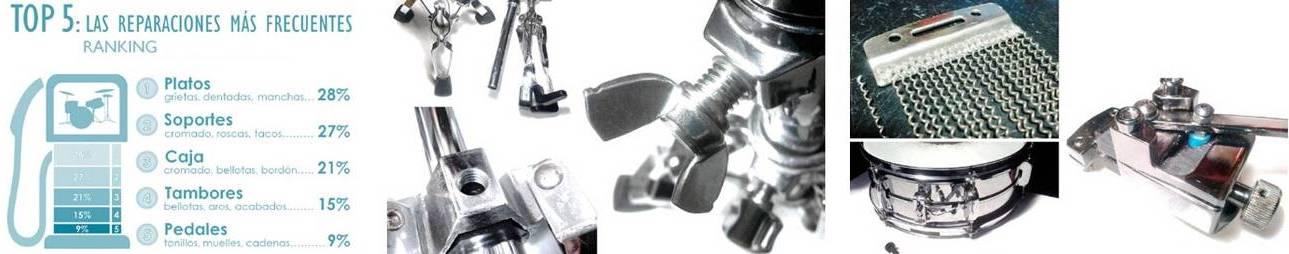 Consejos mantenimiento baterías www.HappyFrogDrums.com