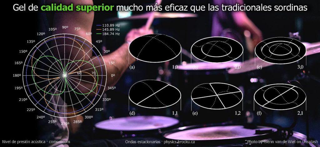 Foto 02 Logo Drummer-Gel-controla-el-sonido